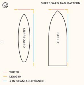 Surfboard bag pattern